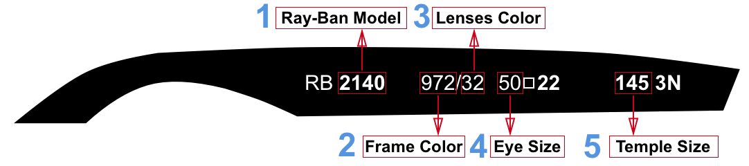 RAY BAN TEMPLE NUMBERS 2