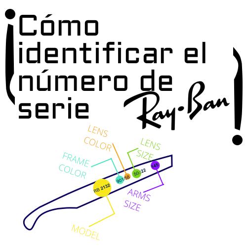Como identificar el numero de serie Ray Ban